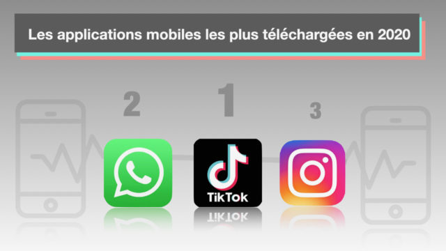 Le top 3 des téléchargements d'applications en 2020 © DR