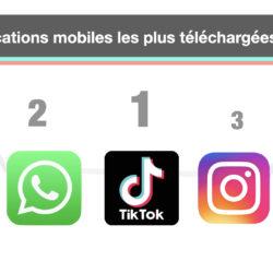 Le top 3 des téléchargements d'applications 2020